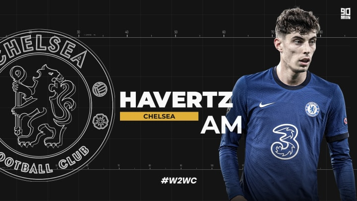 Kai Havertz was one of the world's most wanted playmakers before joining Chelsea | #W2WC