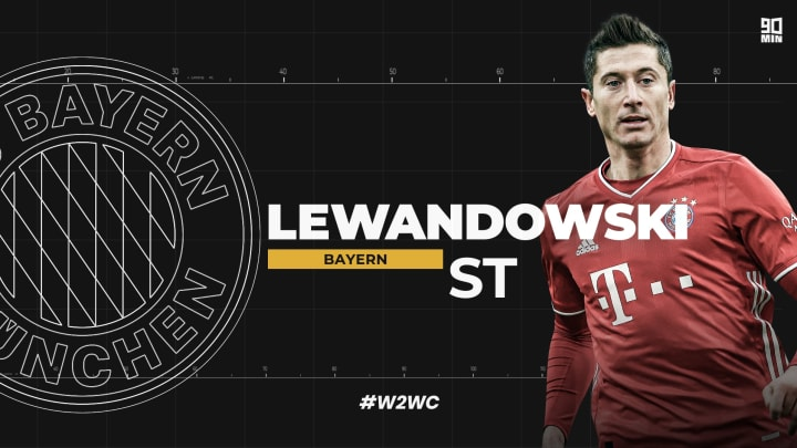 Robert Lewandowski would almost certainly have won the 2020 Ballon d'Or | #W2WC