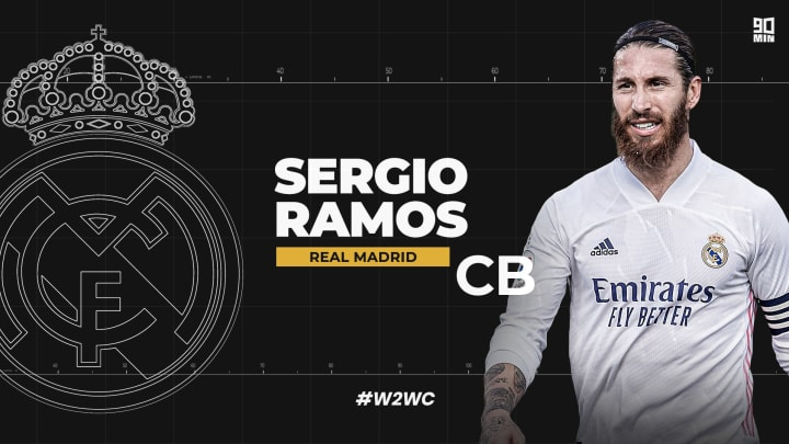 Real Madrid captain Sergio Ramos has been a world class centre-back for many years