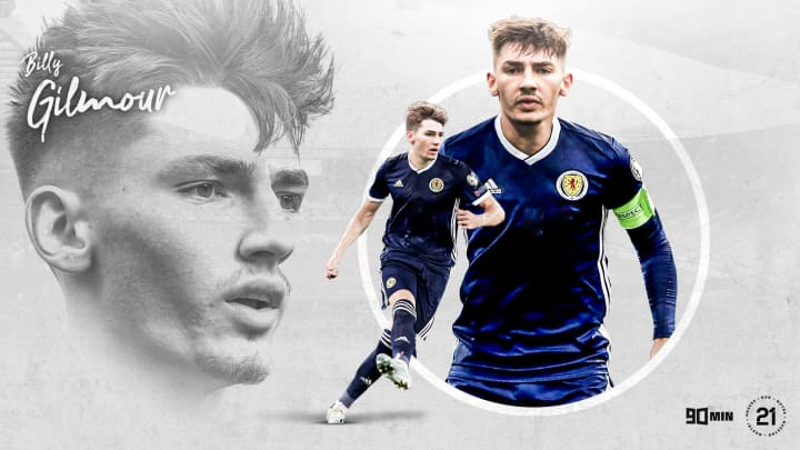 Introducing Our 21: Chelsea and Scotland's Billy Gilmour
