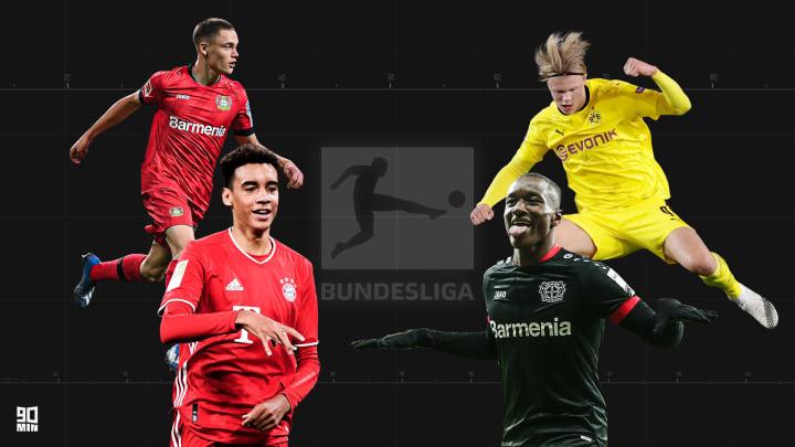 51 Bundesliga-Talente im großen 90min-Ranking