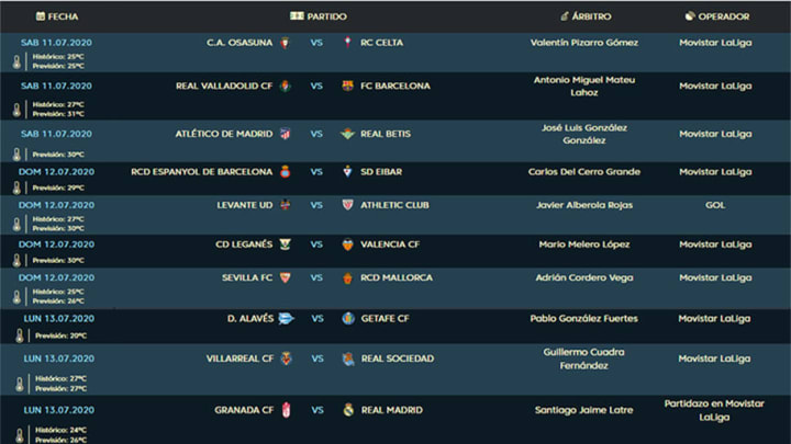 LaLiga Santander | Todos los partidos, horarios y canales de TV de la antepenúltima jornada 1