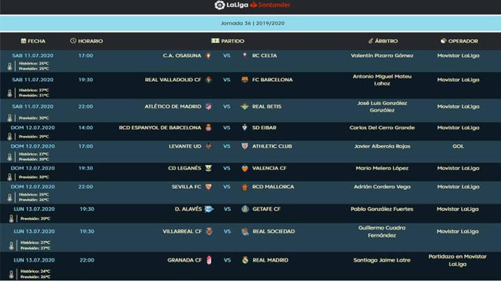 LaLiga Santander | Todos los partidos, horarios y canales de TV de la antepenúltima jornada 2