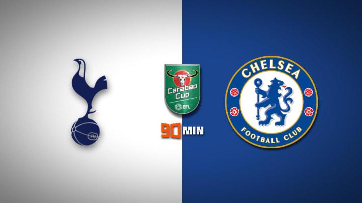 Tottenham vs Chelsea : Carabao Cup 2020/21