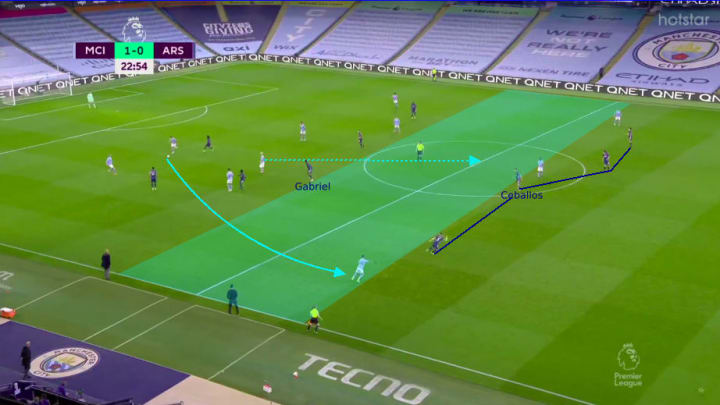 Space in between Arsenal's lines vs Manchester City