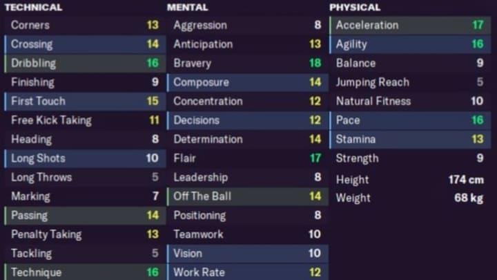 Jeremy Doku nel 2030 su Football Manager
