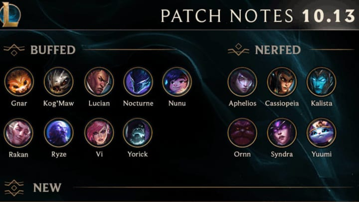 Riot Games posted the League of Legends Patch 10.13 notes detailing updates to champions.