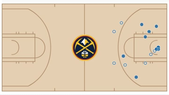 Jamal Murray's shot chart from game 4 of the Western Conference Finals.