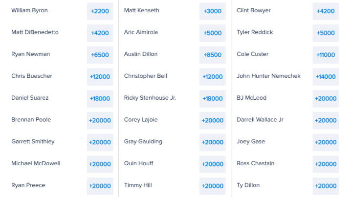 Toyota 500 Entry List & Odds to Win