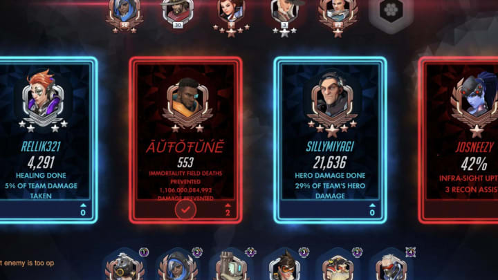 An Overwatch player posted a hilarious screengrab to Reddit which shows a Baptiste prevent over one trillion damage in an eight-minute game.