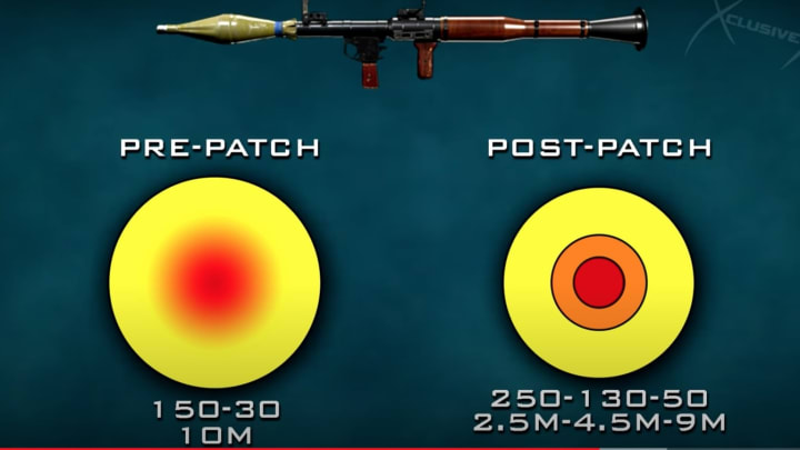 Damage radius visualization of the RPG changes after the May 18 update