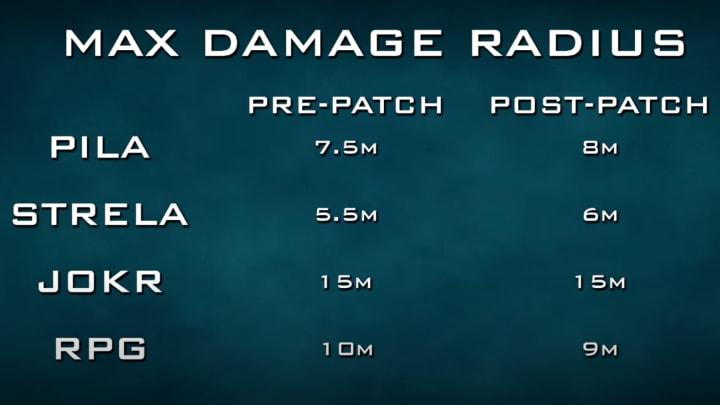 Max damage nerf for RPG