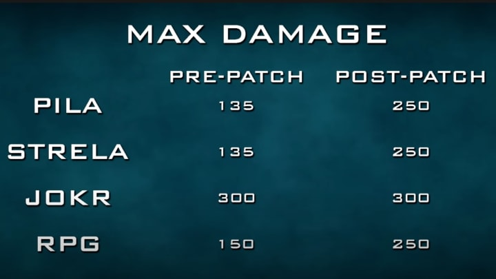 Max damage buff for all launchers