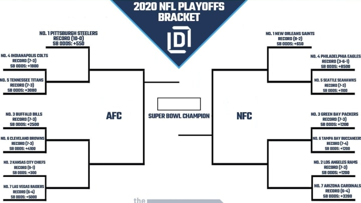 Nfl Playoff Picture And 2020 Bracket For Nfc And Afc Heading Into Week 12