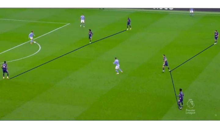 Arsenal's press vs Manchester City