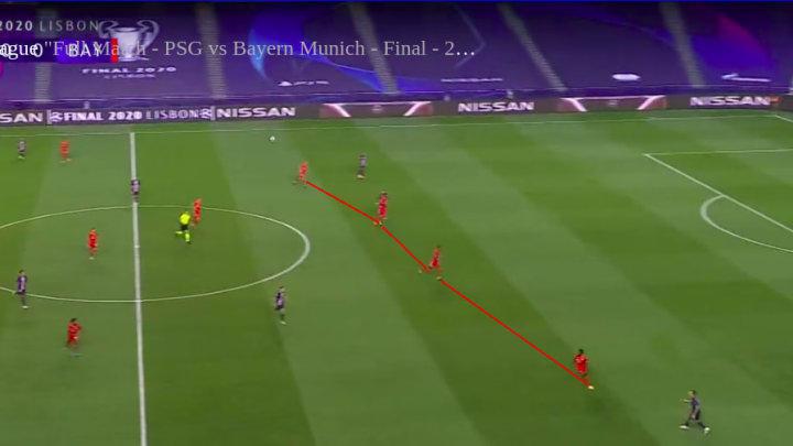 Bayern's defensive line vs PSG
