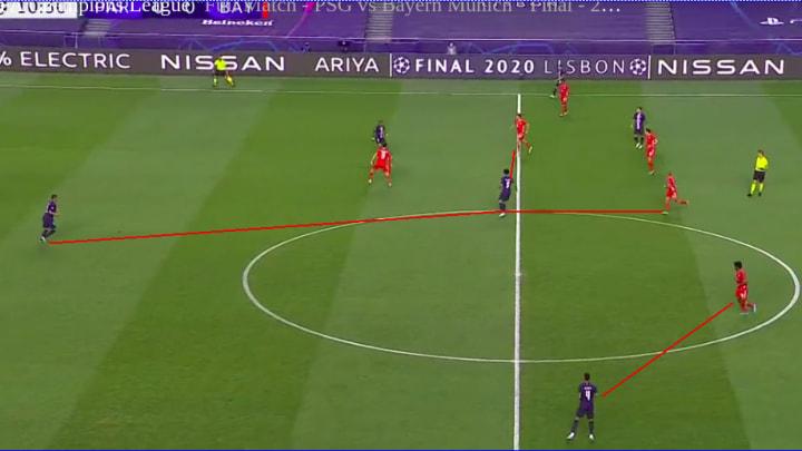 Bayern's Press vs PSG