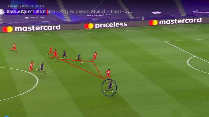 PSG in attack vs Bayern