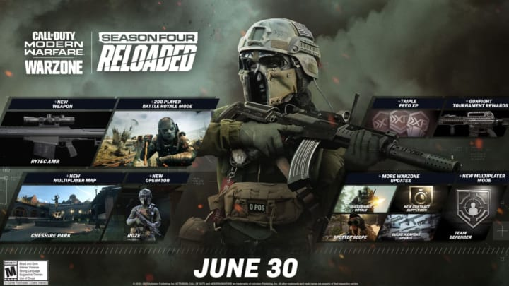 Reloaded, the next content drop for Season 4, will release on June 30 bringing 200 player lobbies for Warzone, a new sniper, and a new Operator.
