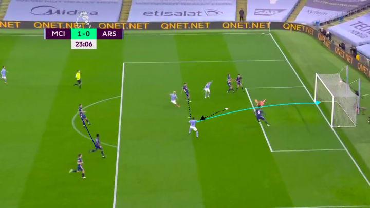 Raheem Sterling scoring vs Arsenal