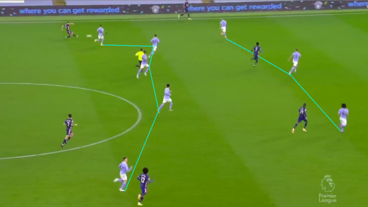Mancehster City's defensive formation vs Arsenal