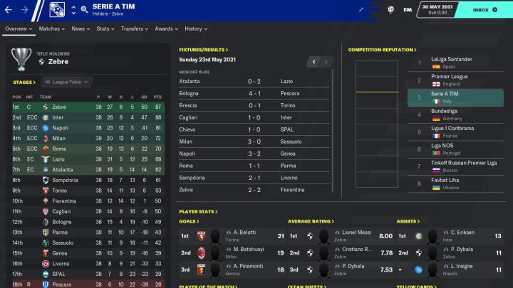 Messi 1-0 Ronaldo
