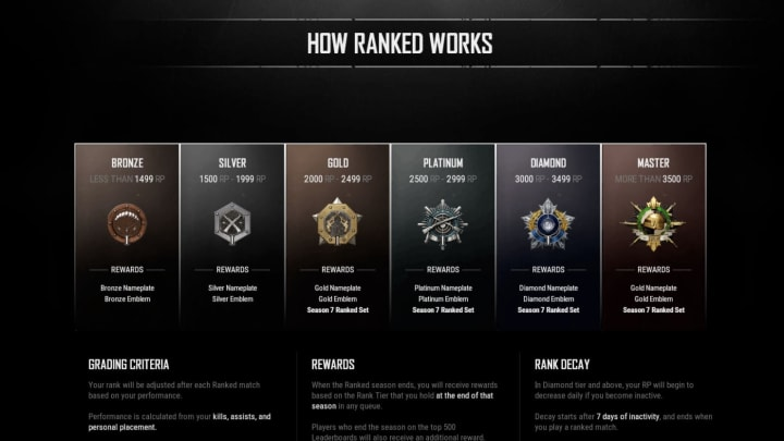 While the exclusion in Ranked Mode is appreciated, the decision to add bots altogether is a terrible one, but despite that, 7.2 wasn't all bad.