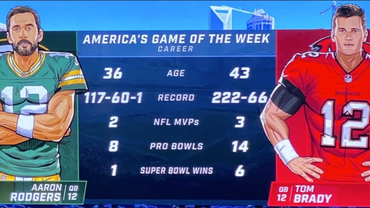 Nfl Broadcasts Roll Out Steroid Inspired Nfl Player Graphics