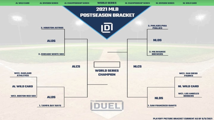 Mlb Playoff Picture Bracket As Of August 9 2021
