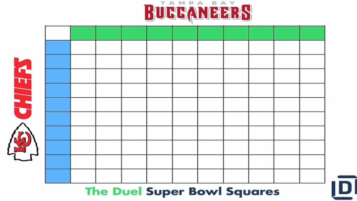 Superbowl betting chart 2021 packers 49ers betting