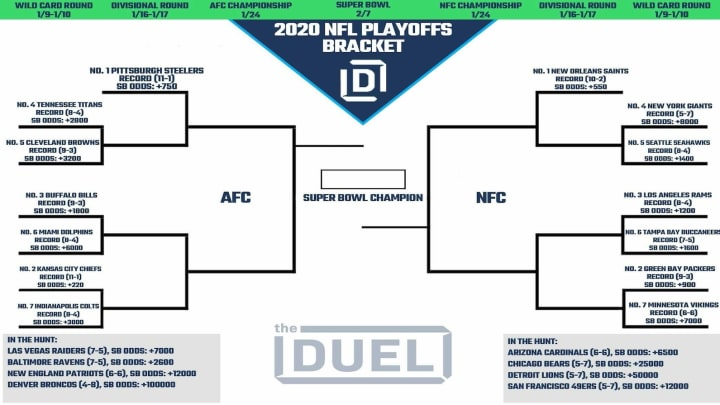2020 NFL projected playoff bracket as of Week 14.