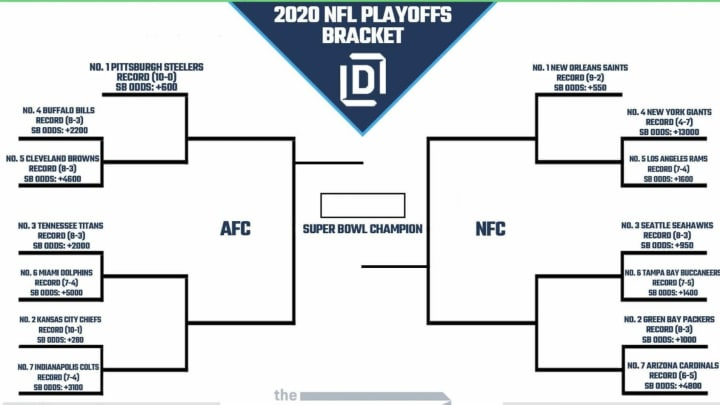Nfl Playoff Picture And 2020 Bracket For Nfc And Afc Heading Into Week 13