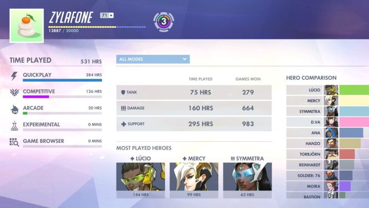 Overwatch career profiles have big changes in the latest update.