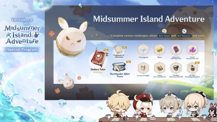 Genshin Impact 1.6 livestream, Midsummer Island Adventure event rewards