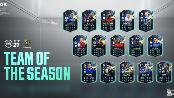 FIFA 21 Community TOTS is now live in packs for a limited time.