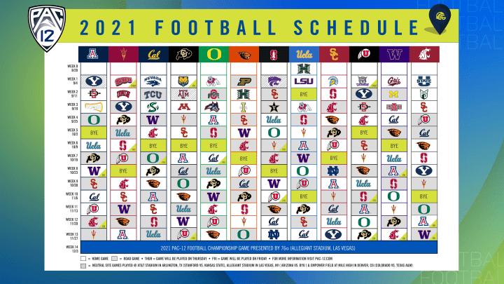 usc football pac-12 schedule