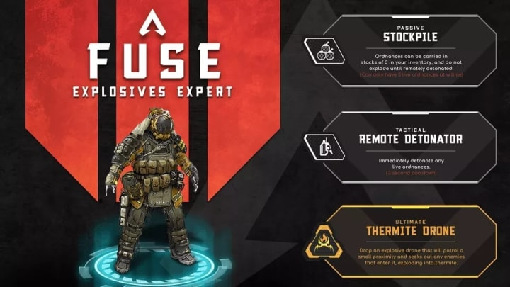 A fan-made concept for a character named Fuse.
