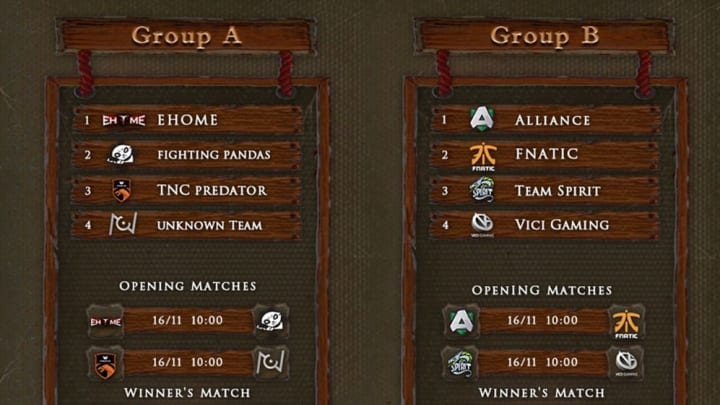 The MDL Chengdu Dota 2 Major groups were revealed Thursday