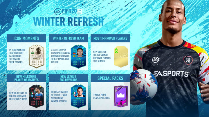 FIFA 20 Twitch Prime pack can be claimed for free