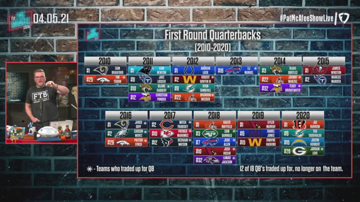 First Round Quarterbacks In NFL Draft - The Pat McAfee Show