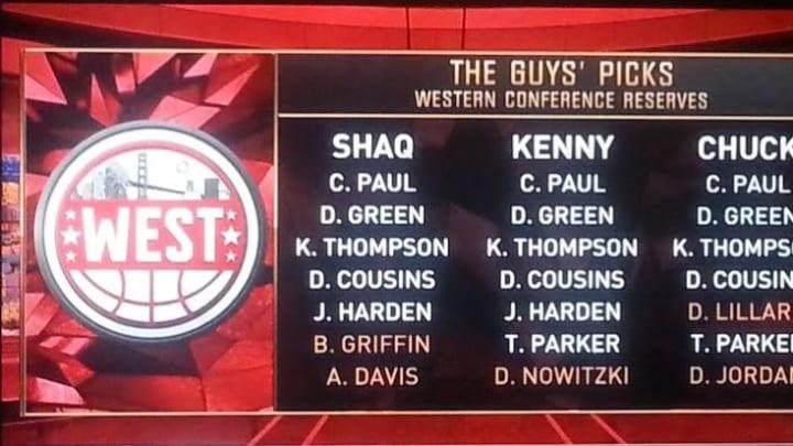 WC Inside NBA reserve list