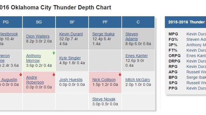 Thunder Depth