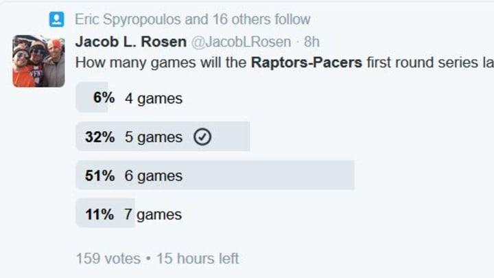 Raptors vs Indy game vote