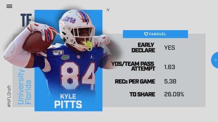 Kyle Pitts Fantasy Outlook In Atlanta - 2021 NFL Draft