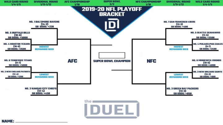 Nfl Playoff Picture And 2020 Bracket For Nfc And Afc Heading Into Wild Card Round