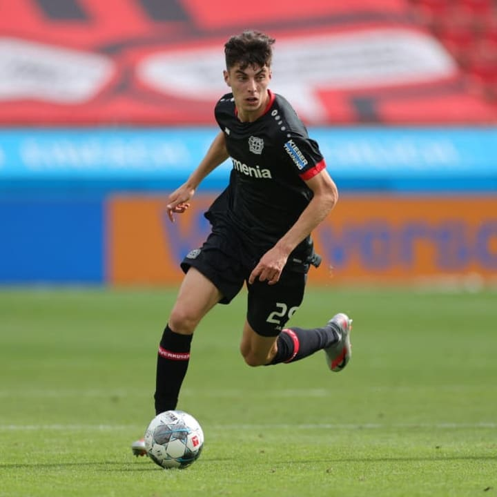 Havertz is high on Chelsea's wish list