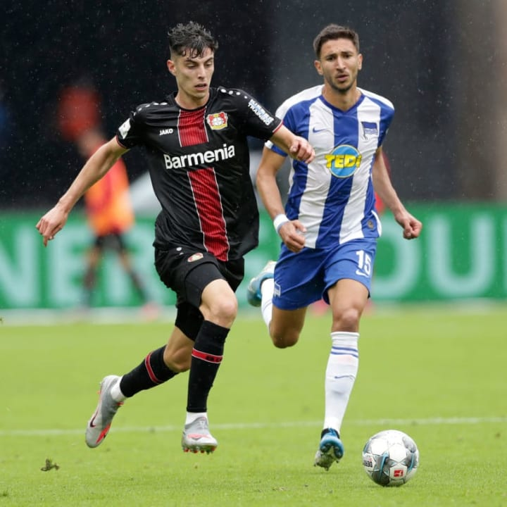 Marko Grujic, Kai Havertz