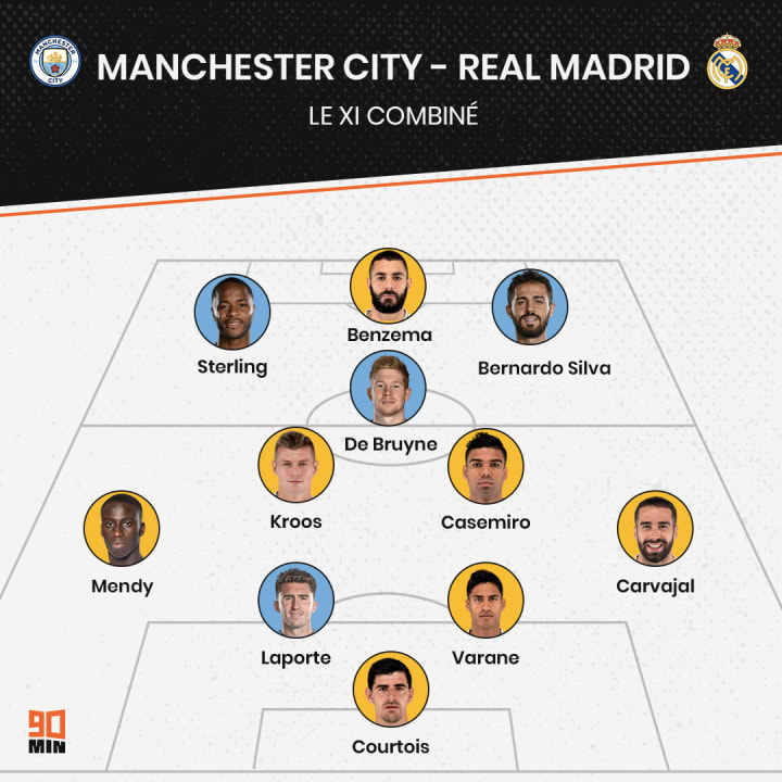notre XI combiné de Man City - Real Madrid