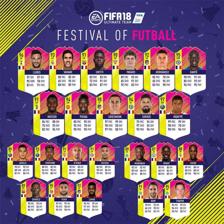 Cartas de jogadores do Festival de 2018