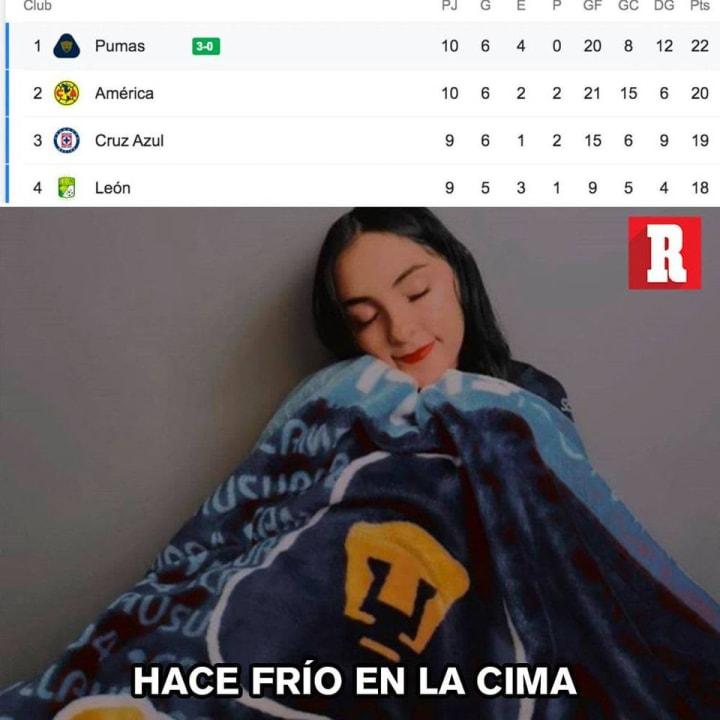 LIGA MX | Los mejores memes que dejó la Jornada 10 del Guard1anes 2020 11